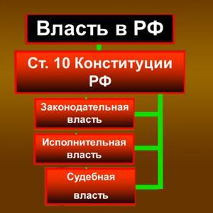 Органы власти Новосергиевки